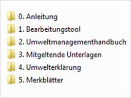 Ordner: Anleitung, Bearbeitungstool, Umweltmanagementhandbuch, Mitgeltende Unterlagen, Umwelterklärung, Merkblätter